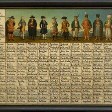 © Österreichisches Museum für Volkskunde, Wien / Birgit und Peter Kainz, faksimile digital